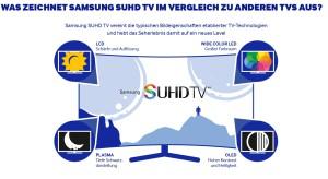 SUHD 4k TV