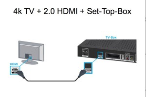 4kTV+HDMI+Set Top Box
